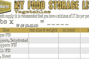 Long Term Food storage (Printable Forms)